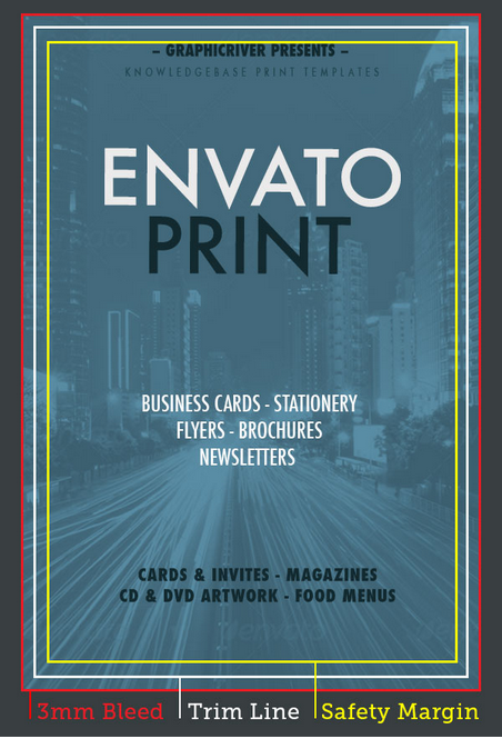 Print Templates Submission Requirements – Envato Author Help